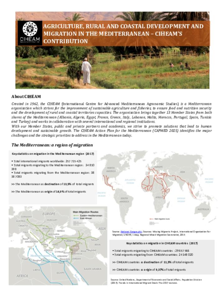 Contribution du CIHEAM : Agriculture, développement rural et côtier, migration